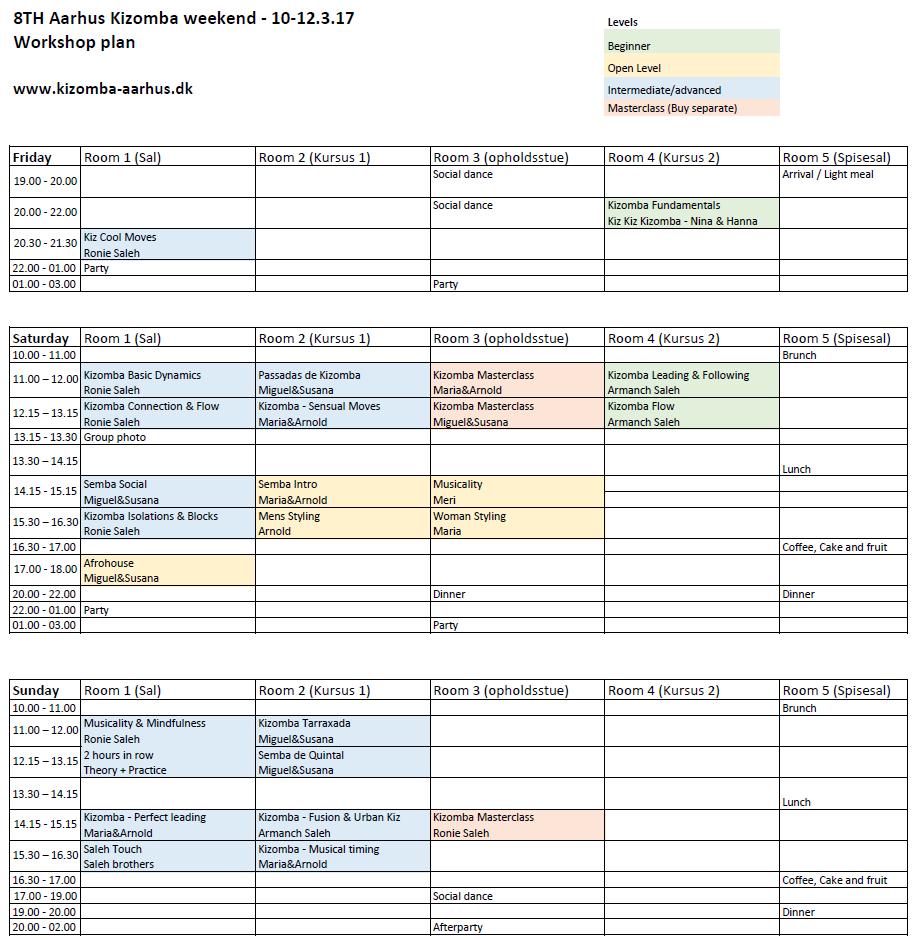 Workshops 8th Kizomba Weekend